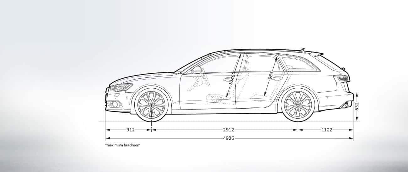 Audi A6 Avant Afmetingen Audi Nederland Gt Audi A6
